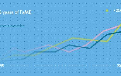 Oslavy 25. výročí založení FaME jsou odloženy